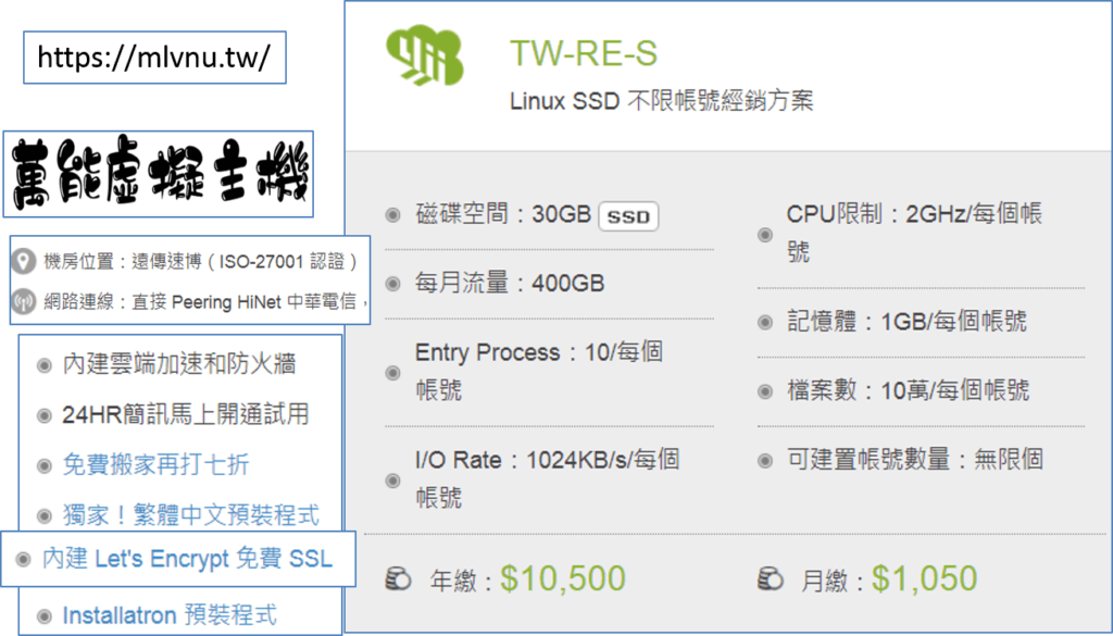 mlvnu-virtual-hosting